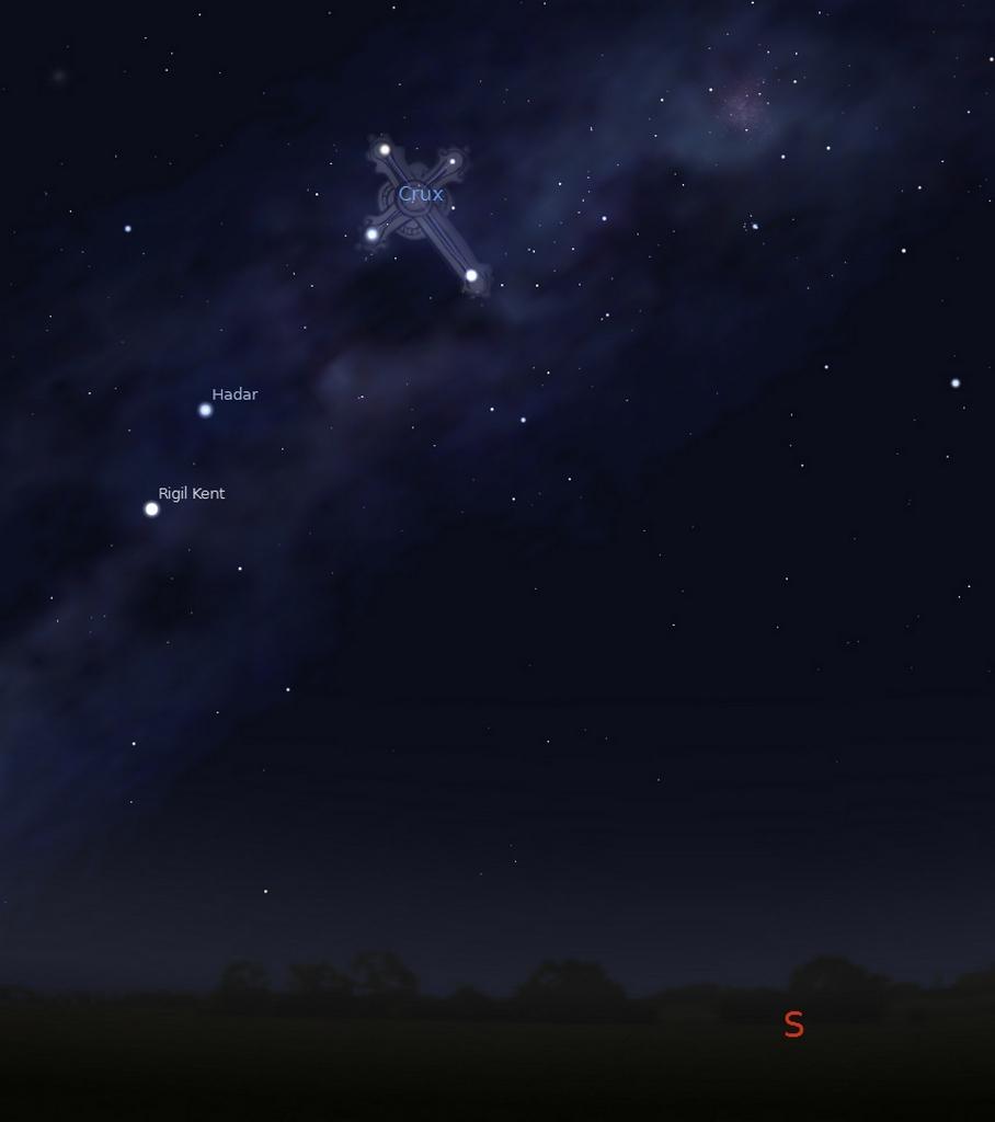 crux - Tips Memotret Milky Way
